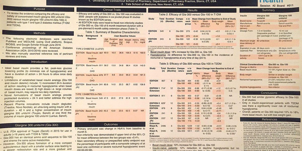 Comparison of insulin